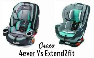 The Graco Milestone vs 4ever extend2fit