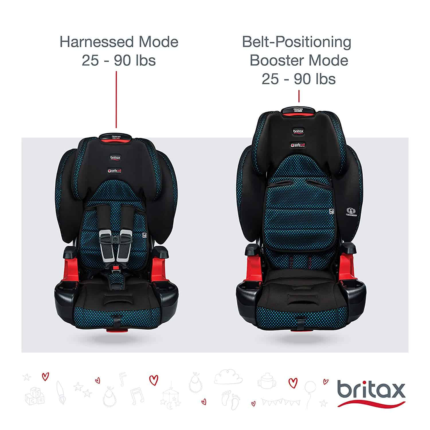 Britax Frontier 85 Car Seat Expiration Date | Awesome Home