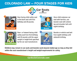 Colorado car seat laws