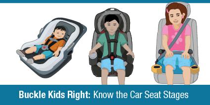 Massachusetts car seat laws