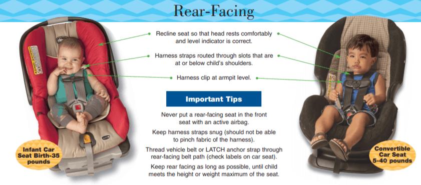 Rear Facing Car Seat Laws